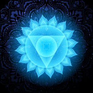 Read more about the article Throat Chakra